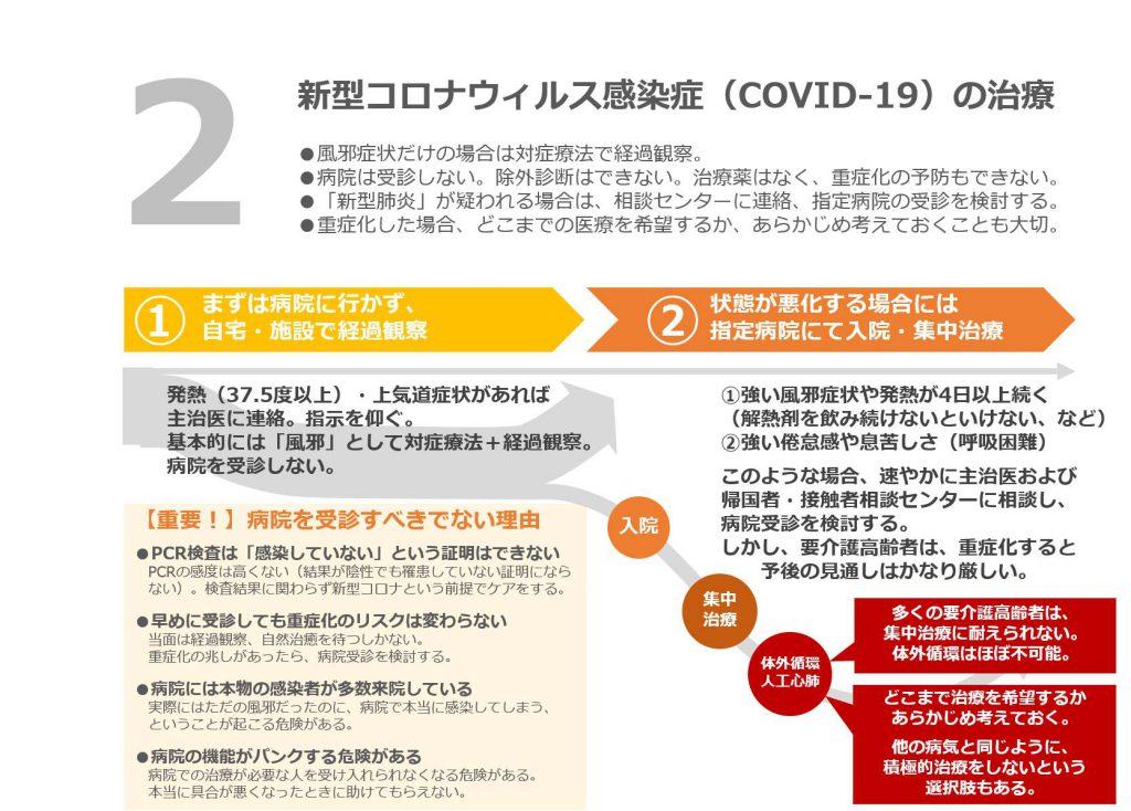 ない もらえ ウイルス コロナ 検査 し て 新型コロナウイルス感染症に思うこと PCR検査